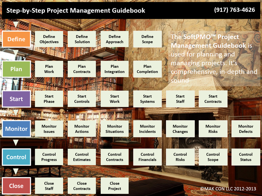 The SoftPMO Project Management Toolkit and the Project Management – Guidebook Template